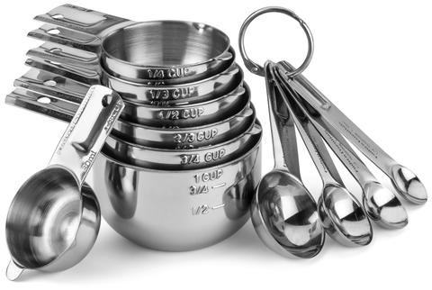 Use Standard Measurements For Your Recipes