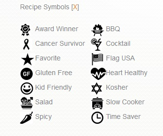 New Recipe Symbols from Family Cookbook Project